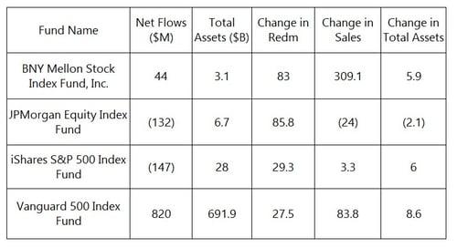 index funds-2