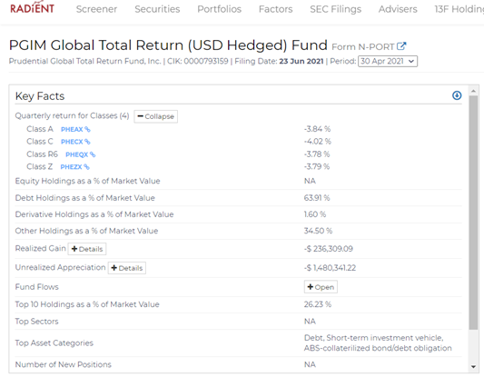 key fund facts